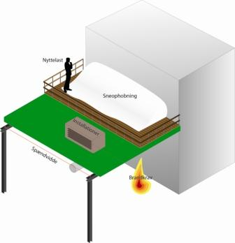 Varmeledningsevne tabel